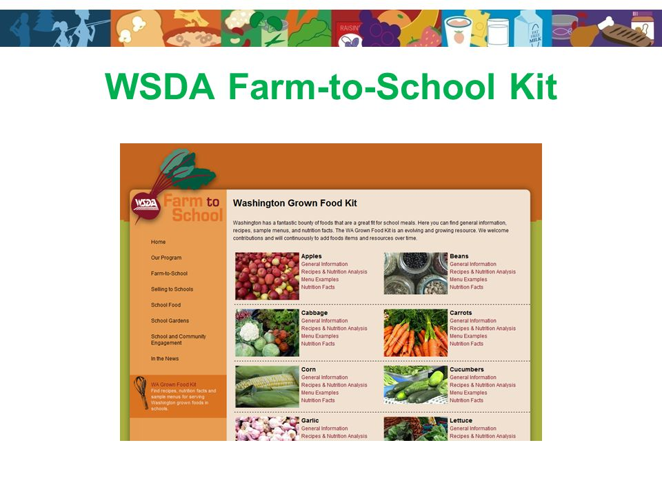 WSDA Farm-to-School Kit
