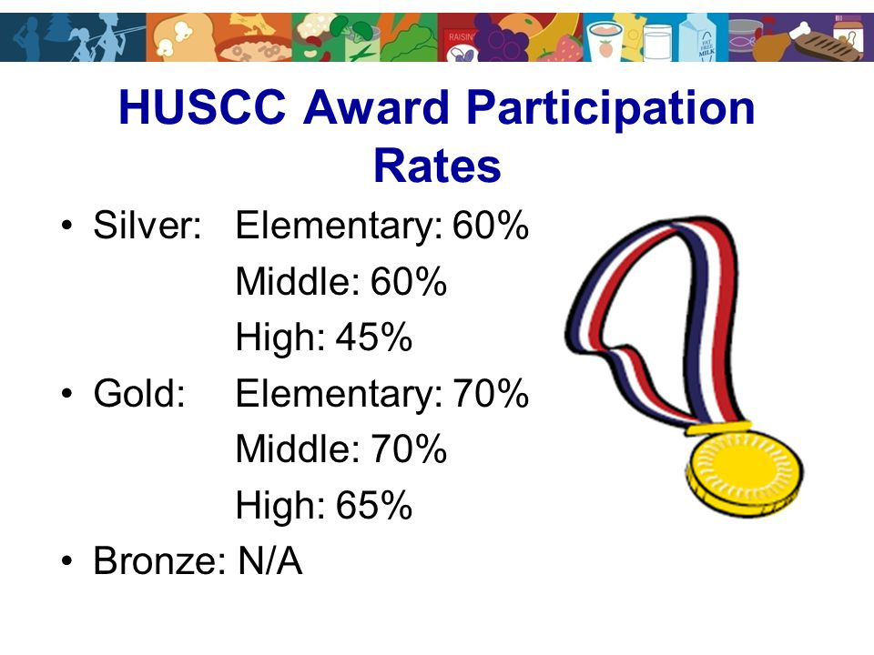 Using the HUSSC Menu Criteria evaluate your menu How does your current menu measure up?