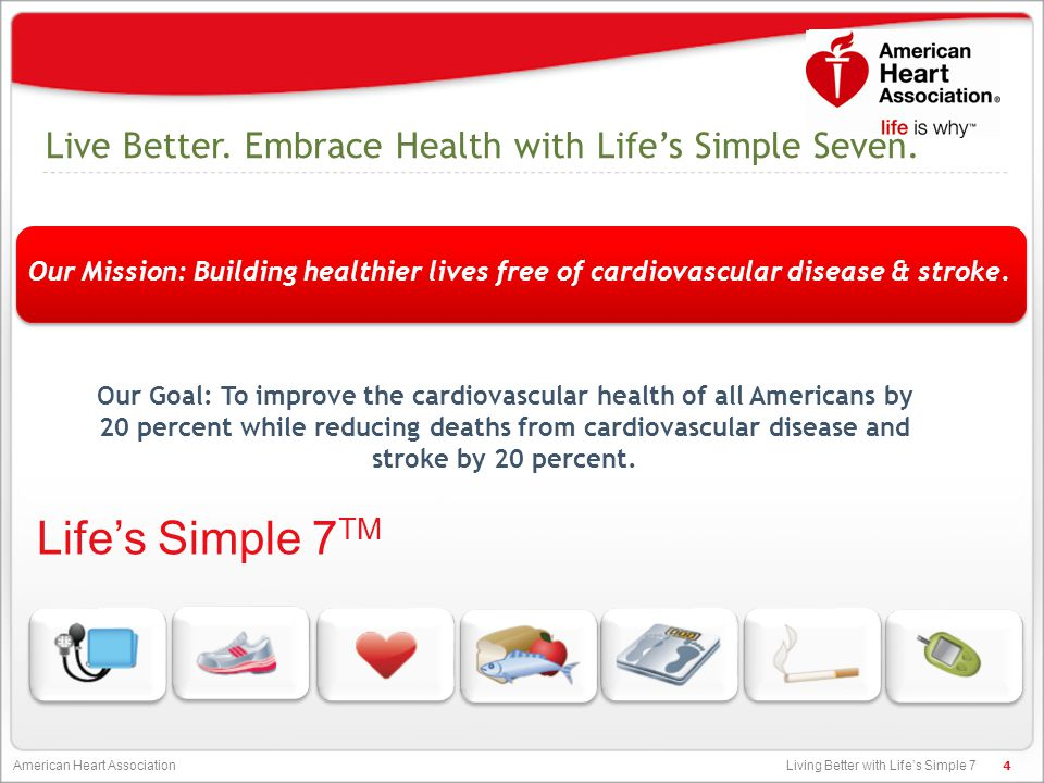 Living Better with Life's Simple 7 American Heart Association From Clyde Yancy, M.D.