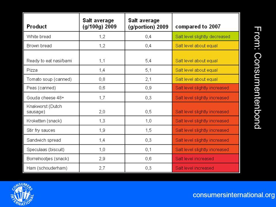 consumersinternational.org From: Consumentenbond