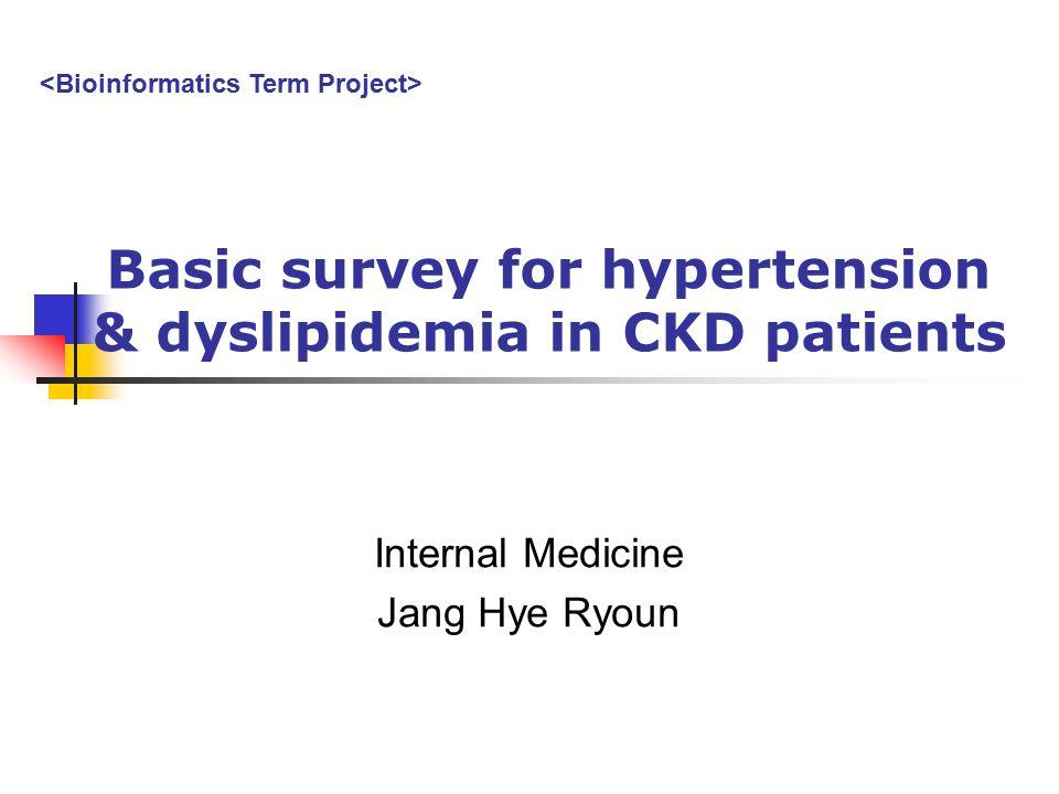 Basic survey for hypertension & dyslipidemia in CKD patients Internal Medicine Jang Hye Ryoun