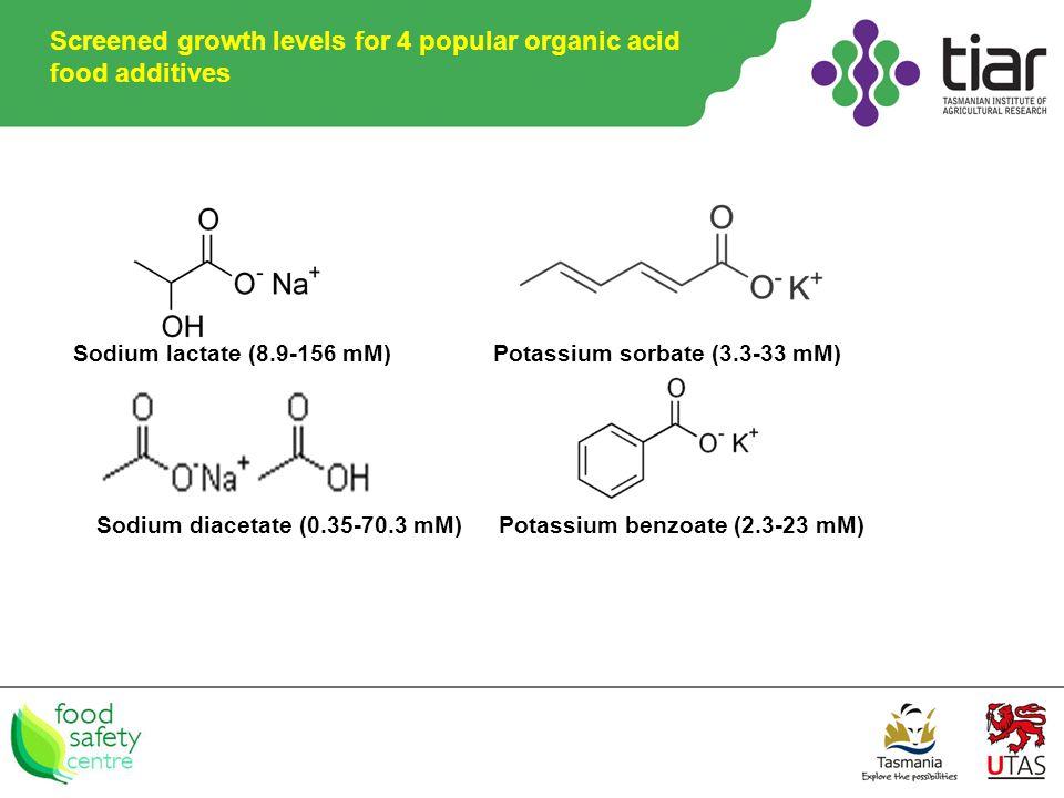 Screened growth levels for 4 popular organic acid food additives Sodium lactate (8.9-156 mM) Sodium diacetate (0.35-70.3 mM) Potassium sorbate (3.3-33 mM) Potassium benzoate (2.3-23 mM)