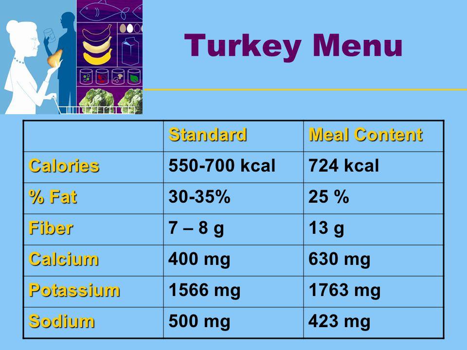 Turkey Menu Standard Meal Content Calories550-700 kcal724 kcal % Fat 30-35%25 % Fiber7 – 8 g13 g Calcium400 mg630 mg Potassium1566 mg1763 mg Sodium500 mg423 mg