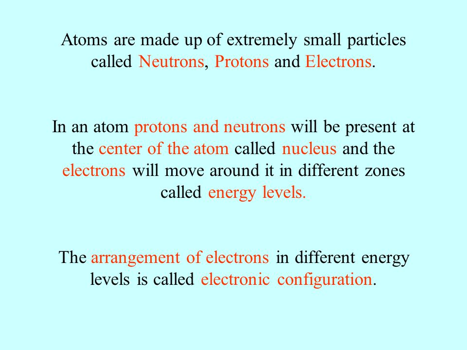 Atoms are made up of extremely small particles called Neutrons, Protons and Electrons.