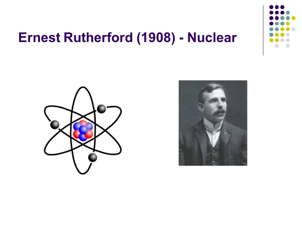 Ernest Rutherford (1908) - Nuclear