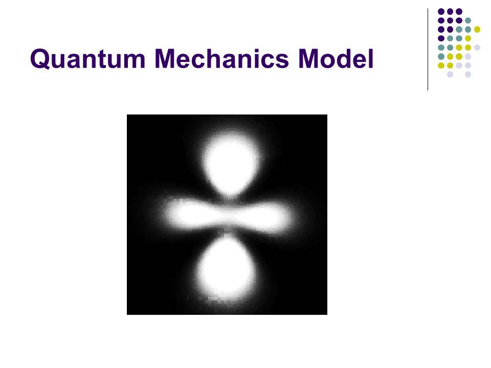 Quantum Mechanics Model