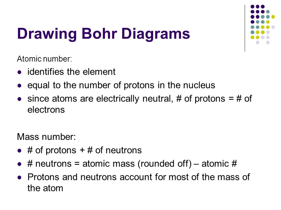 Drawing Bohr Diagrams Atomic number: identifies the element equal to the number of protons in the nucleus since atoms are electrically neutral, # of protons = # of electrons Mass number: # of protons + # of neutrons # neutrons = atomic mass (rounded off) – atomic # Protons and neutrons account for most of the mass of the atom