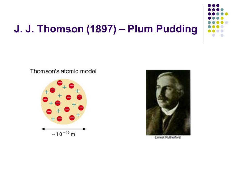 J. J. Thomson (1897) – Plum Pudding