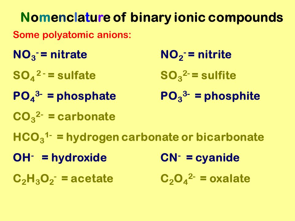 Nomenclature of binary ionic compounds Some polyatomic anions: NO 3 - = nitrateNO 2 - = nitrite SO 4 2 - = sulfateSO 3 2- = sulfite PO 4 3- = phosphat