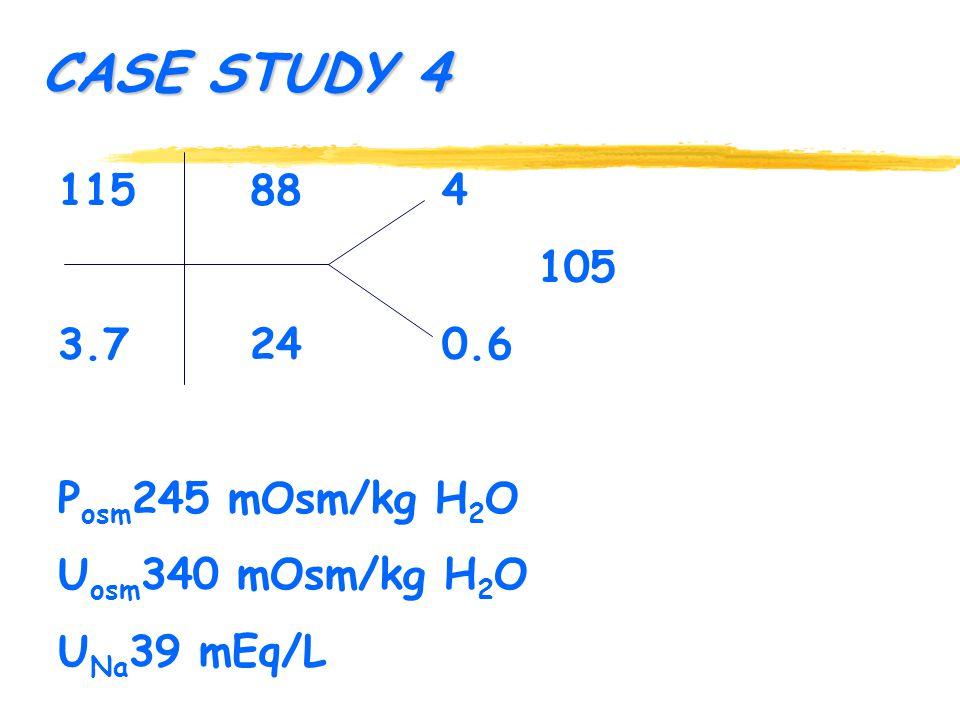 CASE STUDY 4 115884 105 3.7240.6 P osm 245 mOsm/kg H 2 O U osm 340 mOsm/kg H 2 O U Na 39 mEq/L