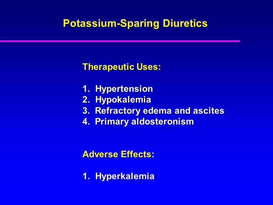 Therapeutic Uses: 1. Hypertension 2. Hypokalemia 3.