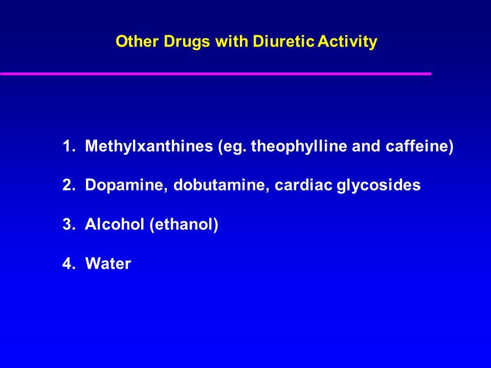 1. Methylxanthines (eg. theophylline and caffeine) 2.