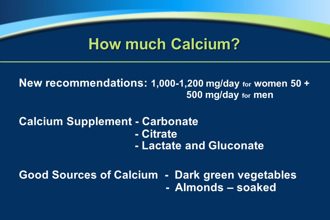New recommendations: 1,000-1,200 mg/day for women 50 + 500 mg/day for men Calcium Supplement - Carbonate - Citrate - Lactate and Gluconate Good Source