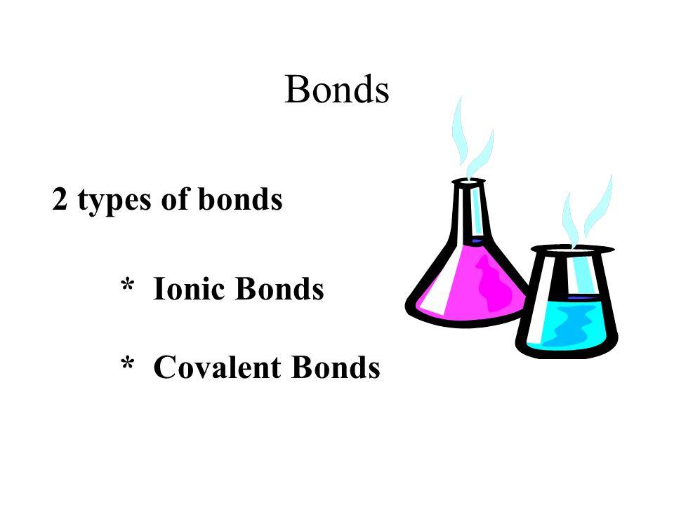 2 types of bonds Bonds * Ionic Bonds * Covalent Bonds