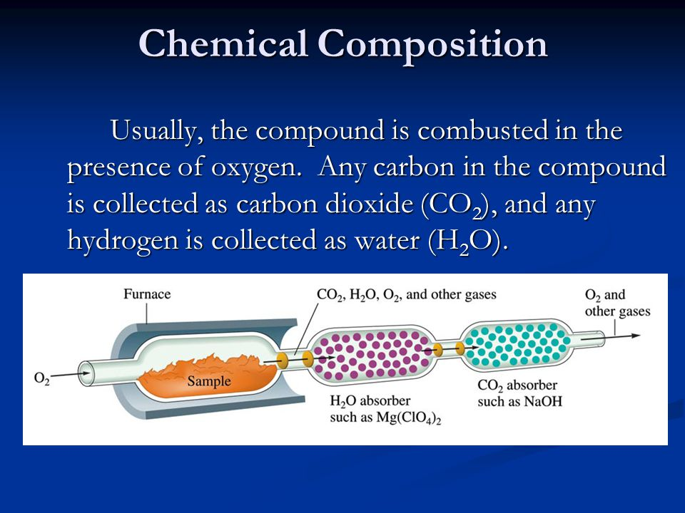Chemical Composition Usually, the compound is combusted in the presence of oxygen.