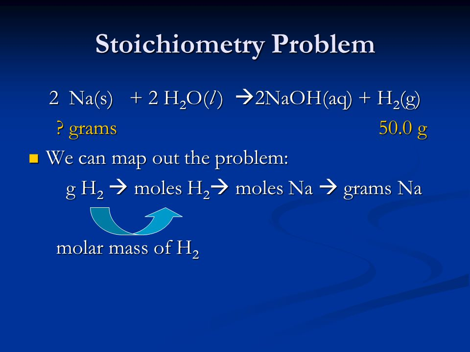 Stoichiometry Problem 2 Na(s) + 2 H 2 O(l )  2NaOH(aq) + H 2 (g) .