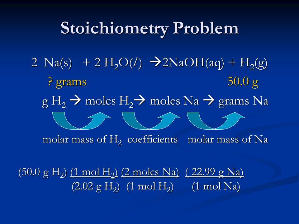 Stoichiometry Problem 2 Na(s) + 2 H 2 O(l )  2NaOH(aq) + H 2 (g) .
