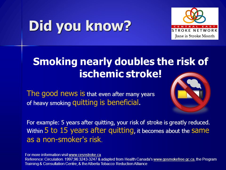 Did you know. Smoking nearly doubles the risk of ischemic stroke.
