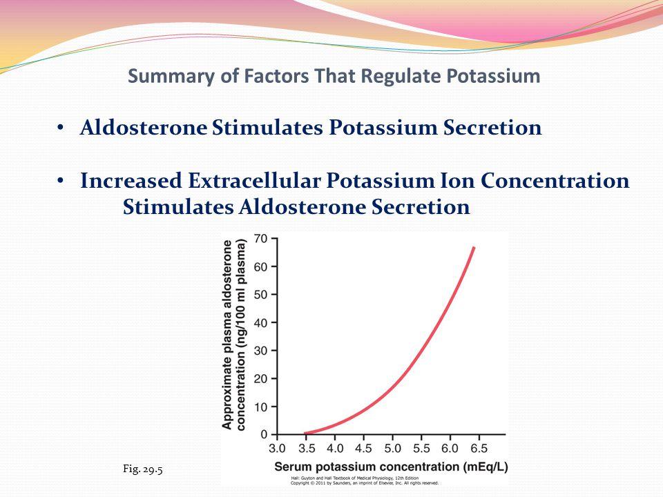 Summary of Factors That Regulate Potassium Aldosterone Stimulates Potassium Secretion Increased Extracellular Potassium Ion Concentration Stimulates Aldosterone Secretion Fig.