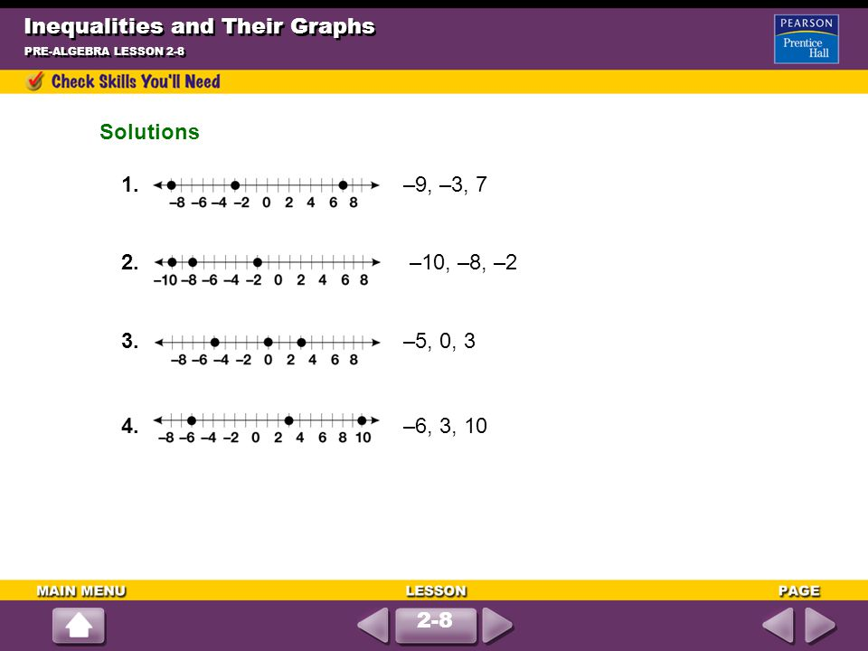 Inequalities and Their Graphs PRE-ALGEBRA LESSON 2-8 Solutions 1.