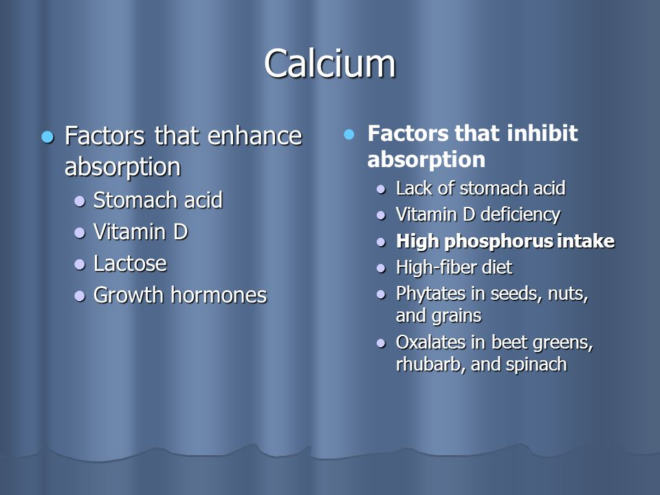 Calcium Factors that enhance absorption Factors that enhance absorption Stomach acid Stomach acid Vitamin D Vitamin D Lactose Lactose Growth hormones Growth hormones Factors that inhibit absorption Lack of stomach acid Vitamin D deficiency High phosphorus intake High-fiber diet Phytates in seeds, nuts, and grains Oxalates in beet greens, rhubarb, and spinach