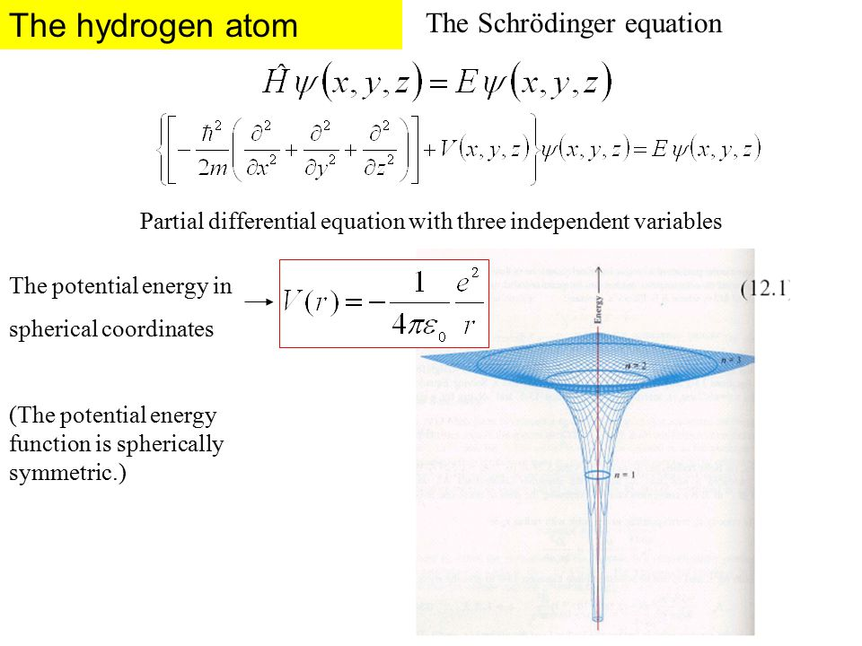 The Schrödinger equation The hydrogen atom The potential energy in spherical coordinates (The potential energy function is spherically symmetric.) Partial differential equation with three independent variables