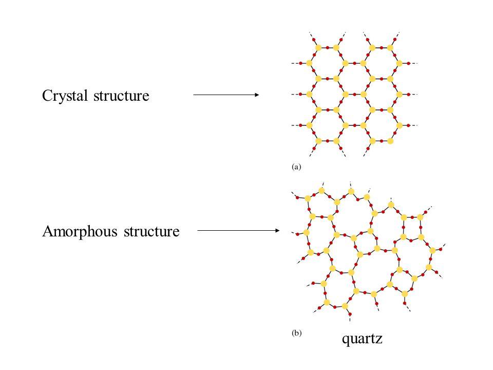 quartz Crystal structure Amorphous structure