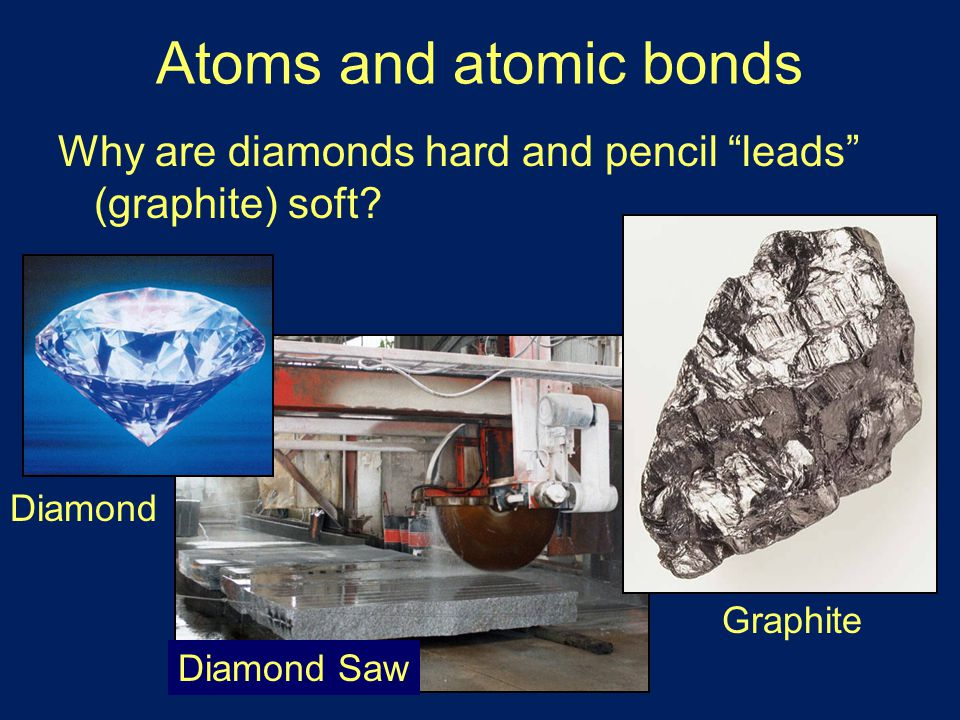 Diamond Graphite Same chemical composition, different pressure and temp.