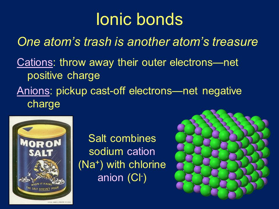Ionic bonds One atom's trash is another atom's treasure Cations: throw away their outer electrons—net positive charge Anions: pickup cast-off electrons—net negative charge Salt combines sodium cation (Na + ) with chlorine anion (Cl - )