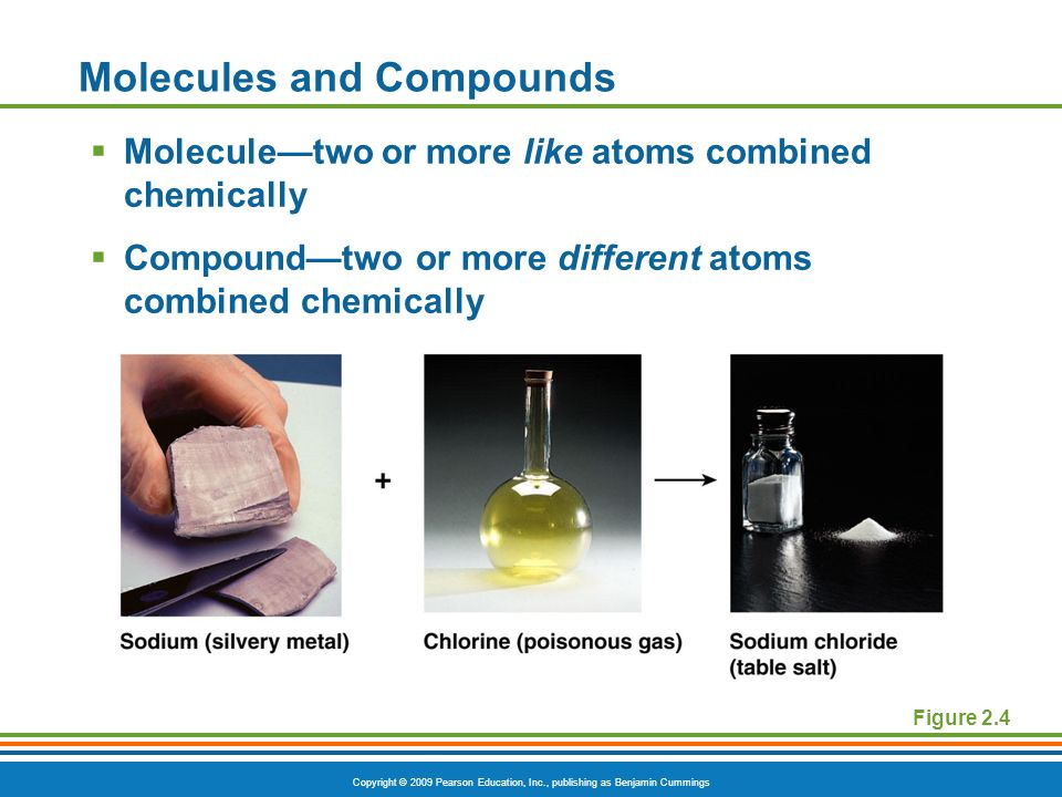 Copyright © 2009 Pearson Education, Inc., publishing as Benjamin Cummings Molecules and Compounds  Molecule—two or more like atoms combined chemicall