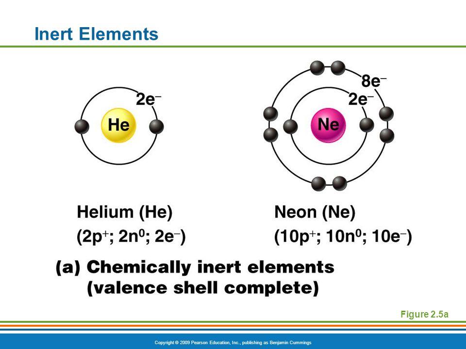 Copyright © 2009 Pearson Education, Inc., publishing as Benjamin Cummings Inert Elements Figure 2.5a