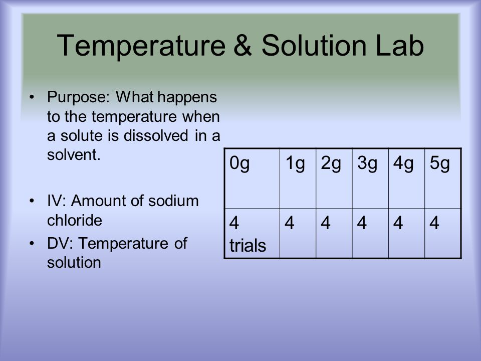 Temperature & Solution Lab Purpose: What happens to the temperature when a solute is dissolved in a solvent.