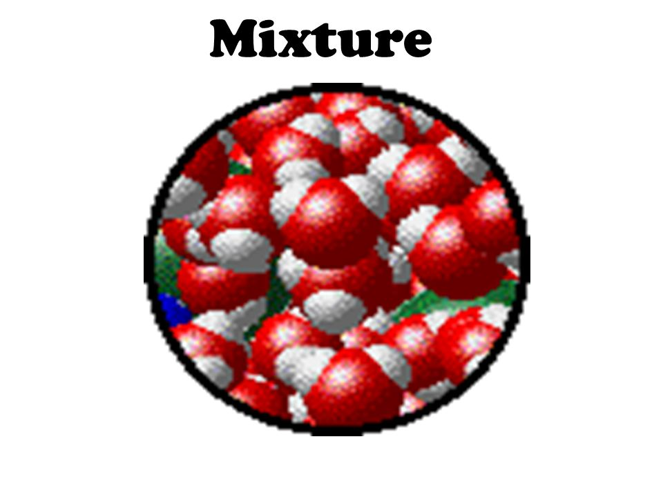 Compound Molecule of the Compound Water ++ Chemically combined _ A pure substance composed of two or more elements that are chemically combined.