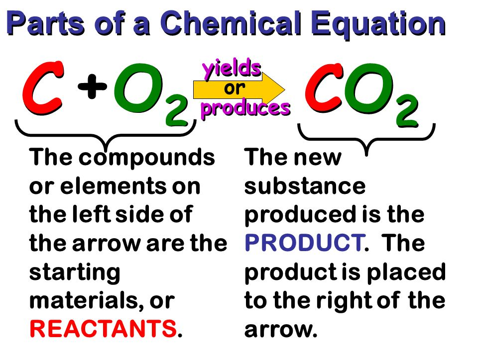 The coefficient means that there are three molecules of water. H2OH2O H2OH2O 3 3 molecule