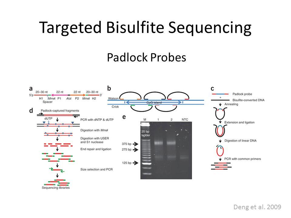 Targeted Bisulfite Sequencing Deng et al. 2009 Padlock Probes