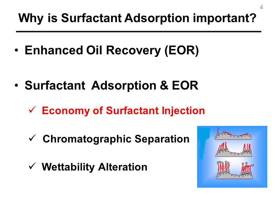Why is Surfactant Adsorption important? Enhanced Oil Recovery (EOR) Surfactant Adsorption & EOR Economy of Surfactant Injection Chromatographic Separa
