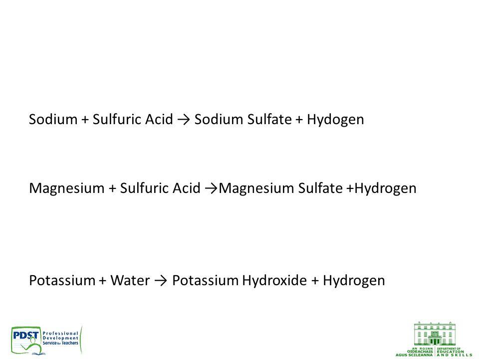 Sodium + Sulfuric Acid → Sodium Sulfate + Hydogen Magnesium + Sulfuric Acid →Magnesium Sulfate +Hydrogen Potassium + Water → Potassium Hydroxide + Hydrogen