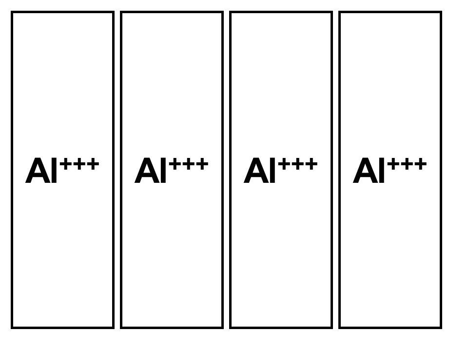 Al +++