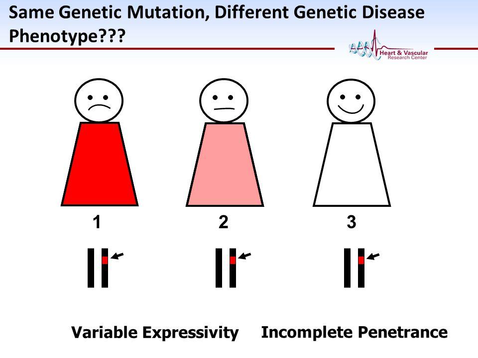 Same Genetic Mutation, Different Genetic Disease Phenotype??? 123 Variable Expressivity Incomplete Penetrance