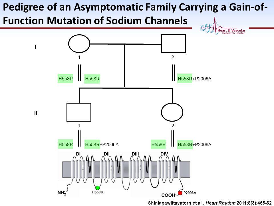 Pedigree of an Asymptomatic Family Carrying a Gain-of- Function Mutation of Sodium Channels Shinlapawittayatorn et al., Heart Rhythm 2011;8(3):455-62