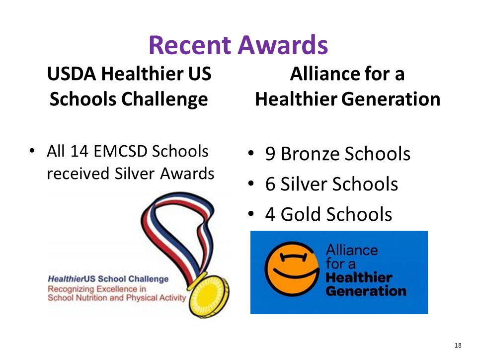 18 Recent Awards USDA Healthier US Schools Challenge All 14 EMCSD Schools received Silver Awards Alliance for a Healthier Generation 9 Bronze Schools 6 Silver Schools 4 Gold Schools