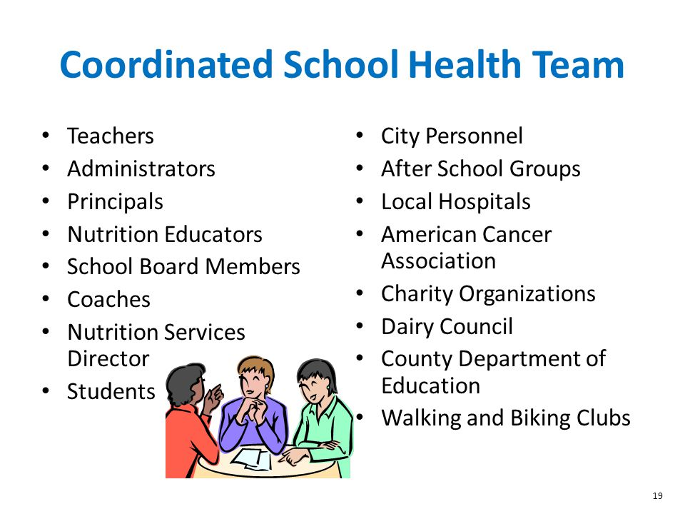 19 Coordinated School Health Team Teachers Administrators Principals Nutrition Educators School Board Members Coaches Nutrition Services Director Students City Personnel After School Groups Local Hospitals American Cancer Association Charity Organizations Dairy Council County Department of Education Walking and Biking Clubs