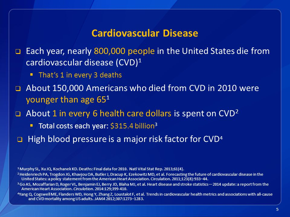 5 Cardiovascular Disease  Each year, nearly 800,000 people in the United States die from cardiovascular disease (CVD) 1  That's 1 in every 3 deaths  About 150,000 Americans who died from CVD in 2010 were younger than age 65 1  About 1 in every 6 health care dollars is spent on CVD 2  Total costs each year: $315.4 billion 3  High blood pressure is a major risk factor for CVD 4 1 Murphy SL, Xu JQ, Kochanek KD.