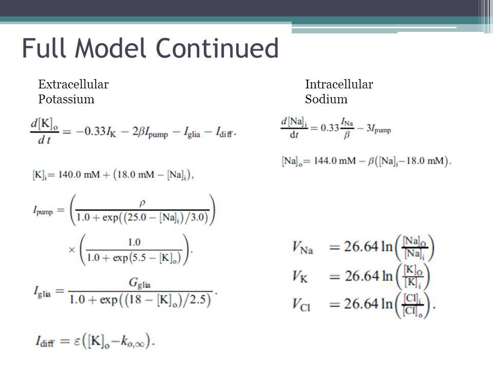 Gglia = 66 e = 1.2 (Normal Value) Gglia = 60 e = 2 MATLAB Model