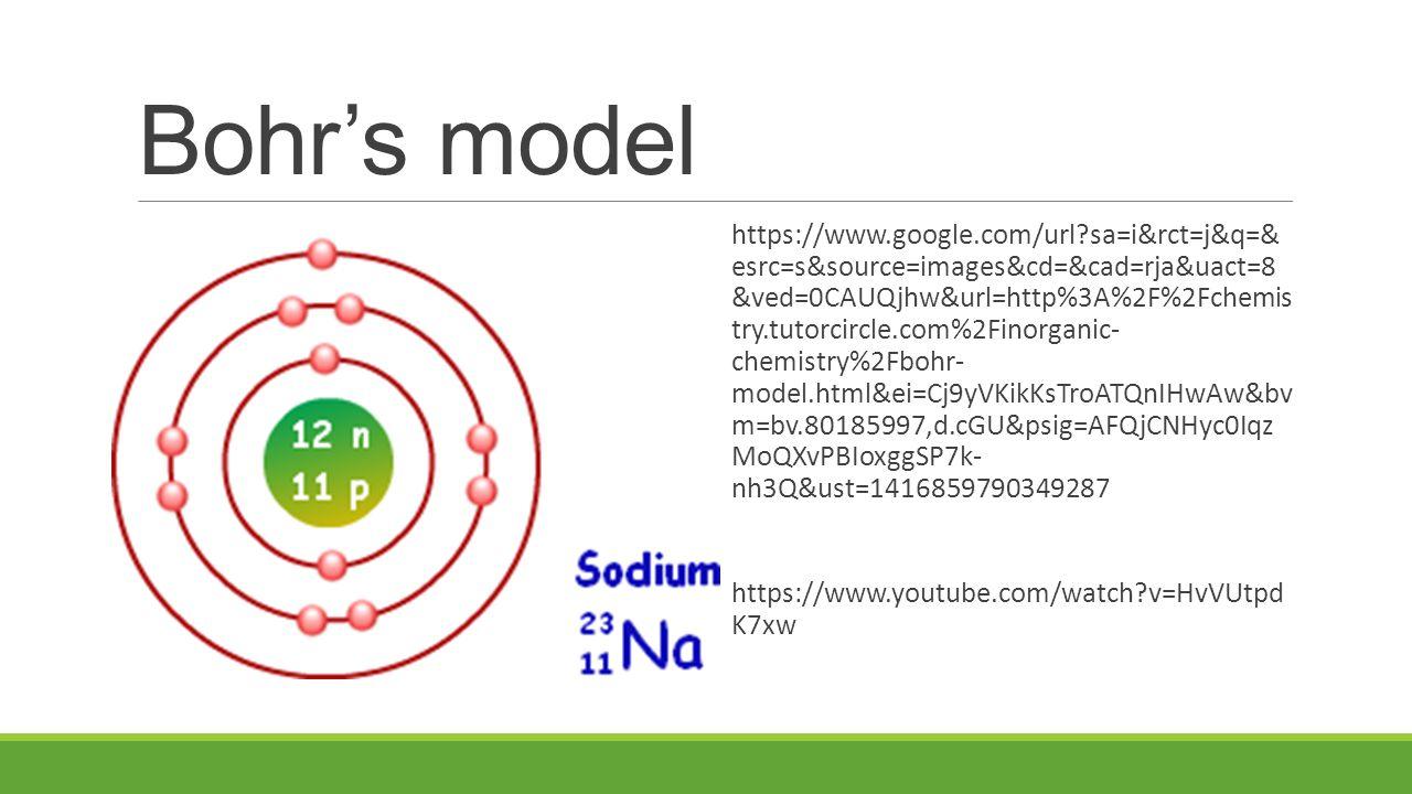 Bohr's model https://www.google.com/url?sa=i&rct=j&q=& esrc=s&source=images&cd=&cad=rja&uact=8 &ved=0CAUQjhw&url=http%3A%2F%2Fchemis try.tutorcircle.com%2Finorganic- chemistry%2Fbohr- model.html&ei=Cj9yVKikKsTroATQnIHwAw&bv m=bv.80185997,d.cGU&psig=AFQjCNHyc0Iqz MoQXvPBIoxggSP7k- nh3Q&ust=1416859790349287 https://www.youtube.com/watch?v=HvVUtpd K7xw