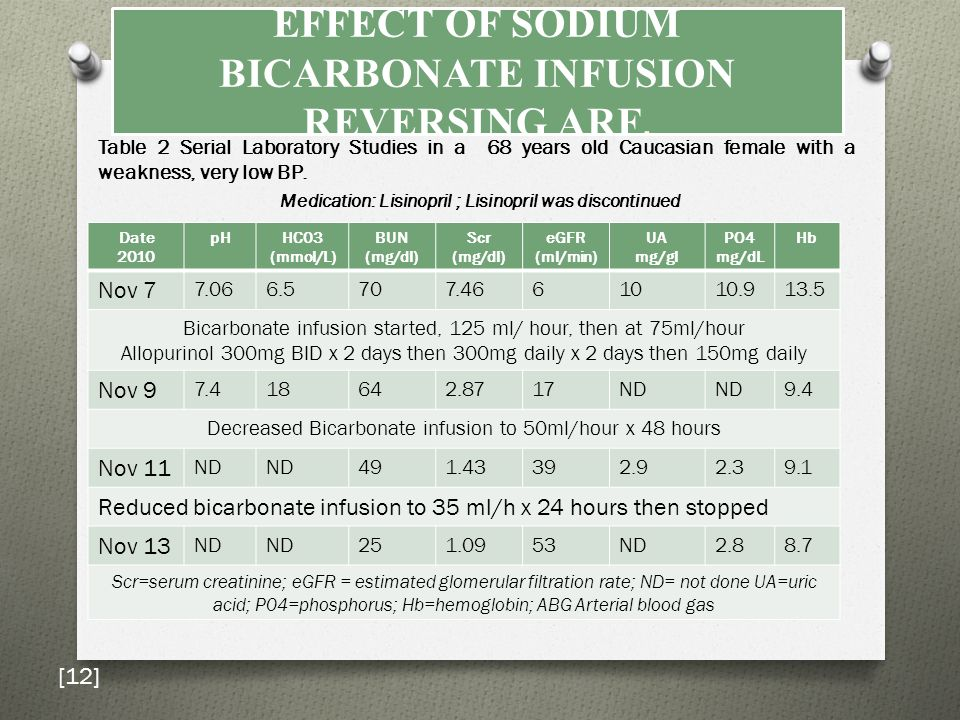 EFFECT OF SODIUM BICARBONATE INFUSION REVERSING ARF. Table 2 Serial Laboratory Studies in a 68 years old Caucasian female with a weakness, very low BP