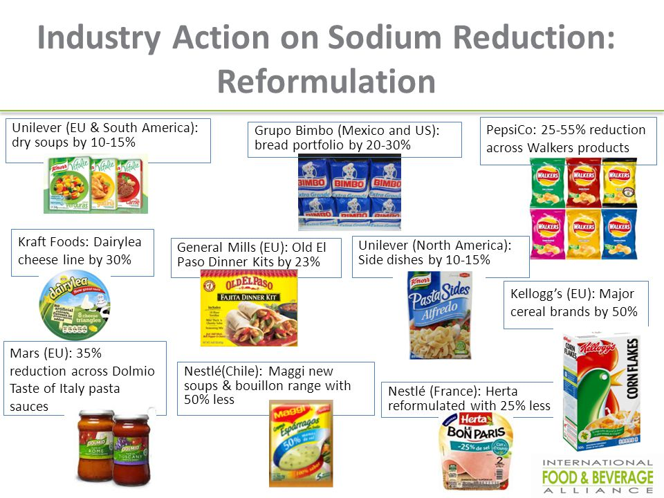Industry Action on Sodium Reduction: Reformulation Nestlé(Chile): Maggi new soups & bouillon range with 50% less PepsiCo: 25-55% reduction across Walk