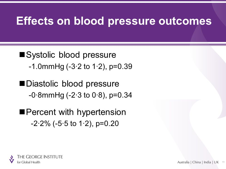 11 Effects on blood pressure outcomes Systolic blood pressure -1.0mmHg (-3·2 to 1·2), p=0.39 Diastolic blood pressure -0·8mmHg (-2·3 to 0·8), p=0.34 Percent with hypertension -2·2% (-5·5 to 1·2), p=0.20
