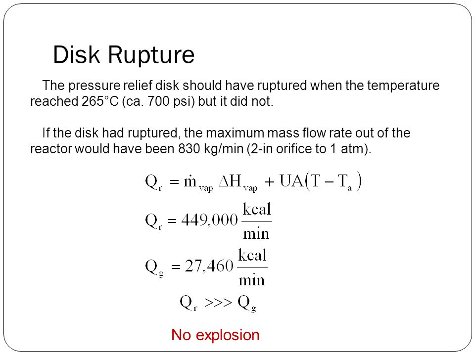 The pressure relief disk should have ruptured when the temperature reached 265°C (ca. 700 psi) but it did not. If the disk had ruptured, the maximum m
