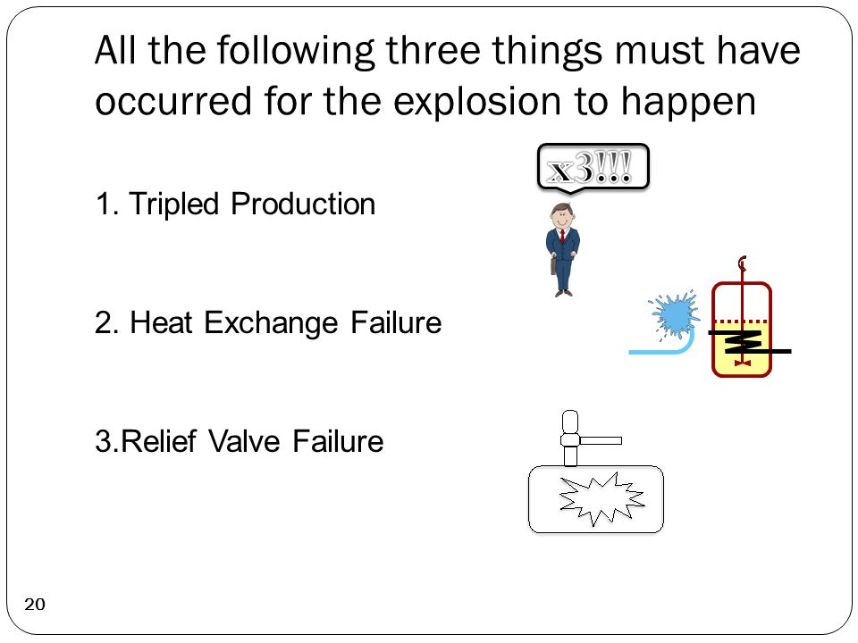 All the following three things must have occurred for the explosion to happen 20 1. Tripled Production 2. Heat Exchange Failure 3.Relief Valve Failure